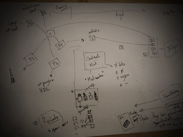 schema macroflow spel